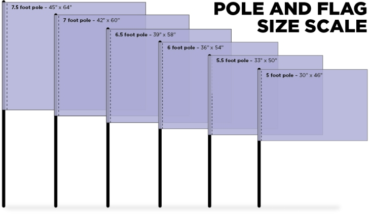 Flag Basics / Installment 2: Size Matters